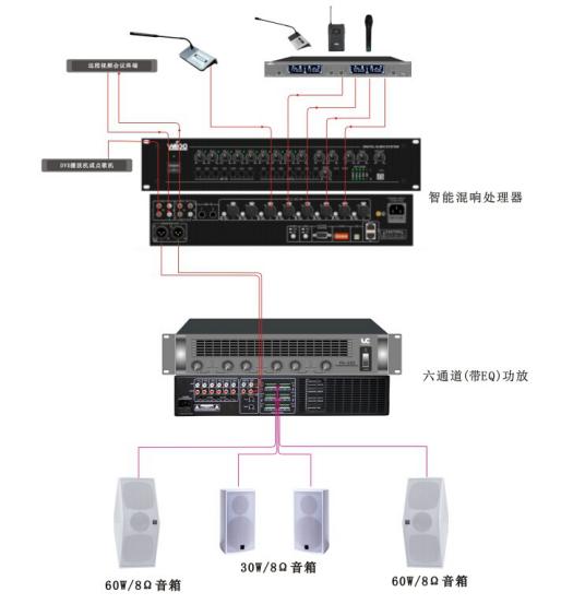 系统连接图
